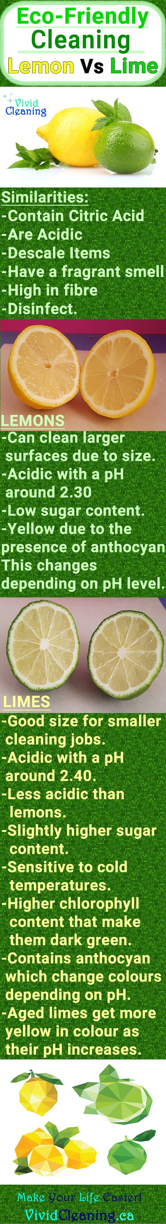 Similarities: -Contain Citric Acid -Are Acidic -Descale Items -Have a fragrant smell -High in fibre -Disinfect. Lemons: -Can clean larger surfaces due to size. -Acidic with a pH around 2.30 -Low sugar content. -Yellow due to the presence of anthocyan This changes depending on pH level. Limes -Good size for smaller cleaning jobs. -Acidic with a pH around 2.40. -Less acidic than lemons. -Slightly higher sugar content. -Sensitive to cold temperatures. -Higher chlorophyll content that make them dark green. -Contains anthocyan which change colours depending on pH. -Aged limes get more yellow in colour as their pH increases.